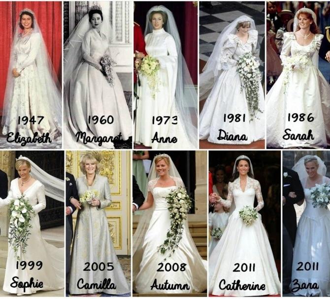 Lịch sử váy cưới theo thời gian